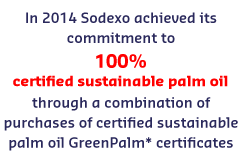 KPI - Certified Sustainable Palm Oil