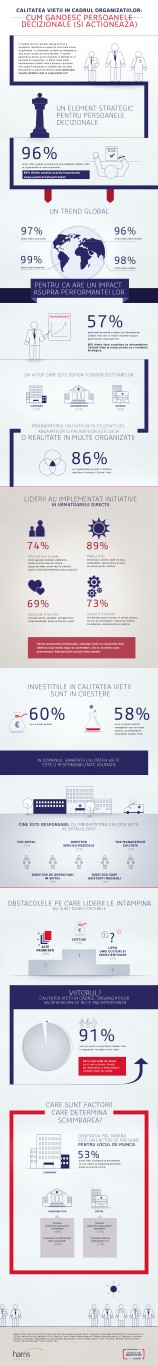 Infographic_Quality_of_Life_leaders_survey